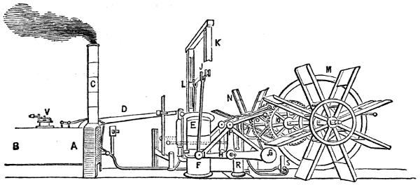 fulton steamboat engine diagram